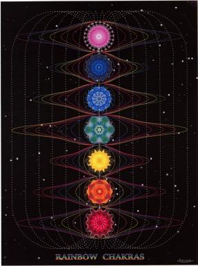 All Seven Rainbow Chakra